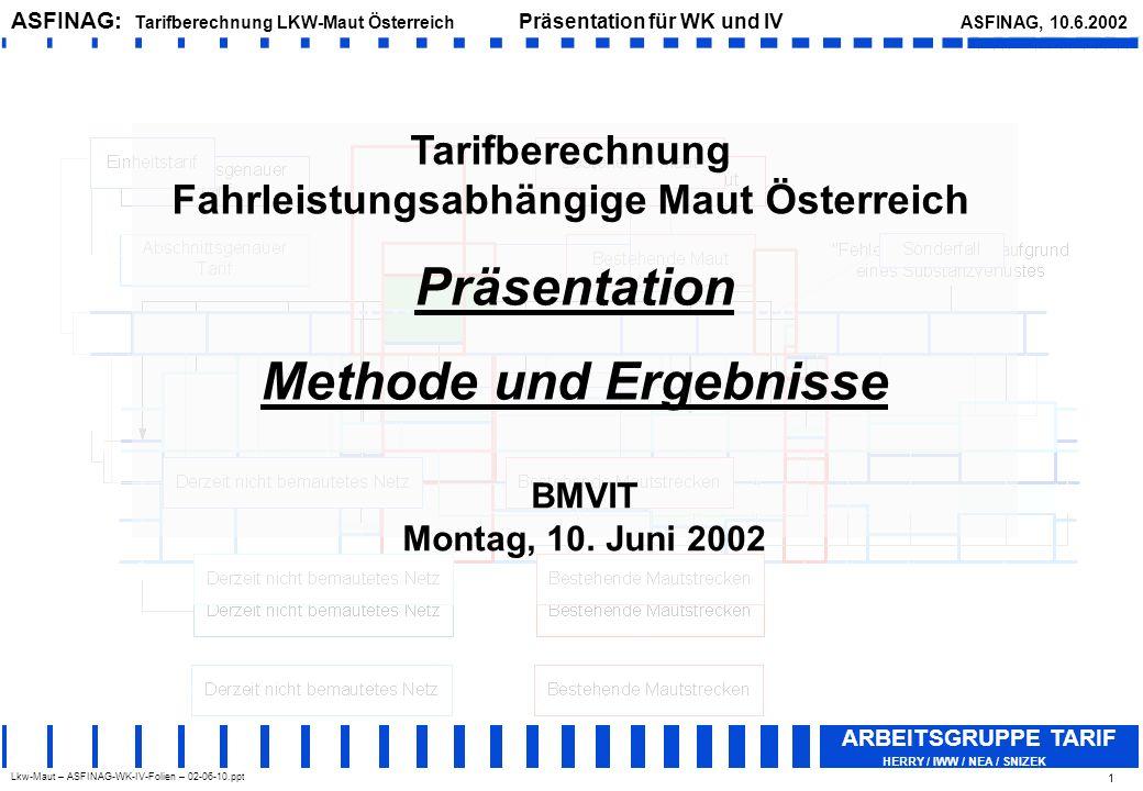 Fahrleistungsabhängige Maut Österreich Methode und Ergebnisse