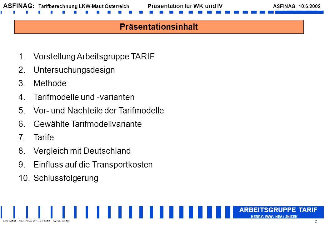 Präsentationsinhalt Vorstellung Arbeitsgruppe TARIF. Untersuchungsdesign. Methode. Tarifmodelle und -varianten.