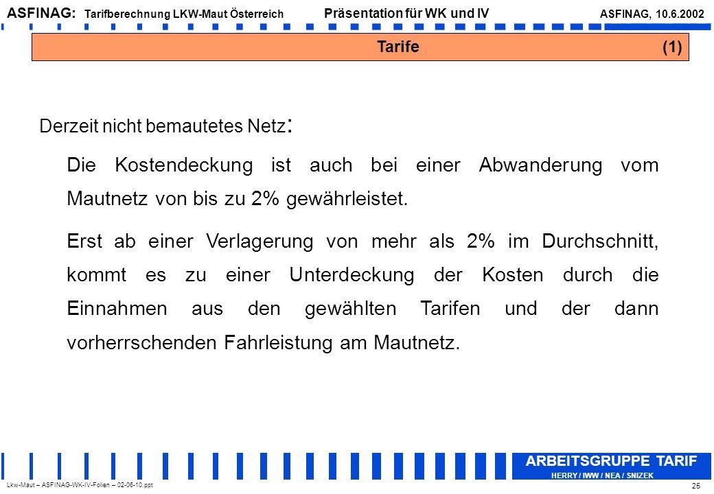 Tarife (1) Derzeit nicht bemautetes Netz: