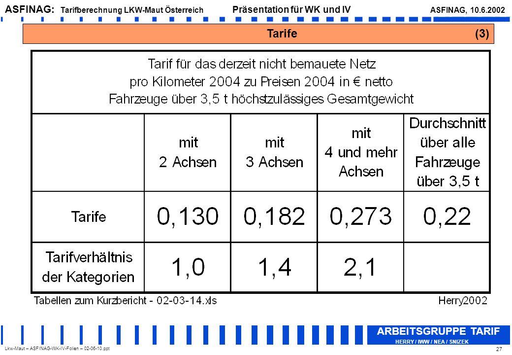 Tarife (3)