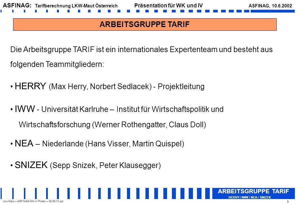 ARBEITSGRUPPE TARIF Die Arbeitsgruppe TARIF ist ein internationales Expertenteam und besteht aus folgenden Teammitgliedern: