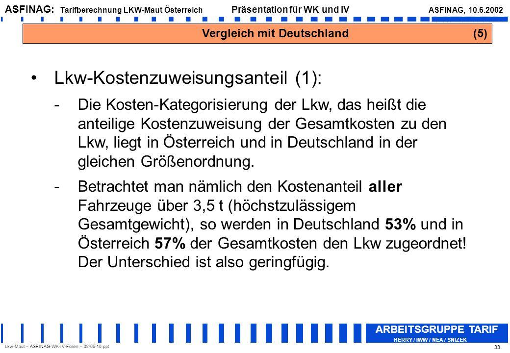Lkw-Kostenzuweisungsanteil (1):