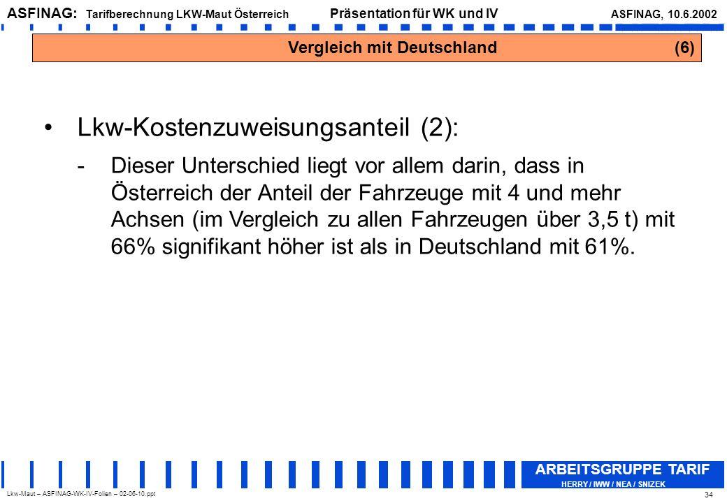 Lkw-Kostenzuweisungsanteil (2):