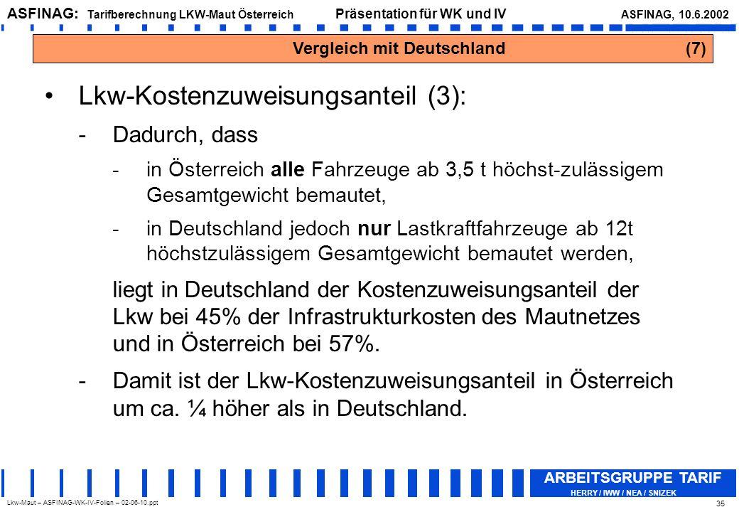 Lkw-Kostenzuweisungsanteil (3):