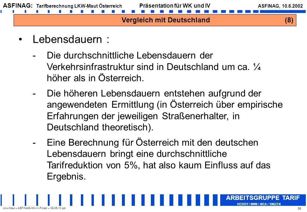Vergleich mit Deutschland (8)