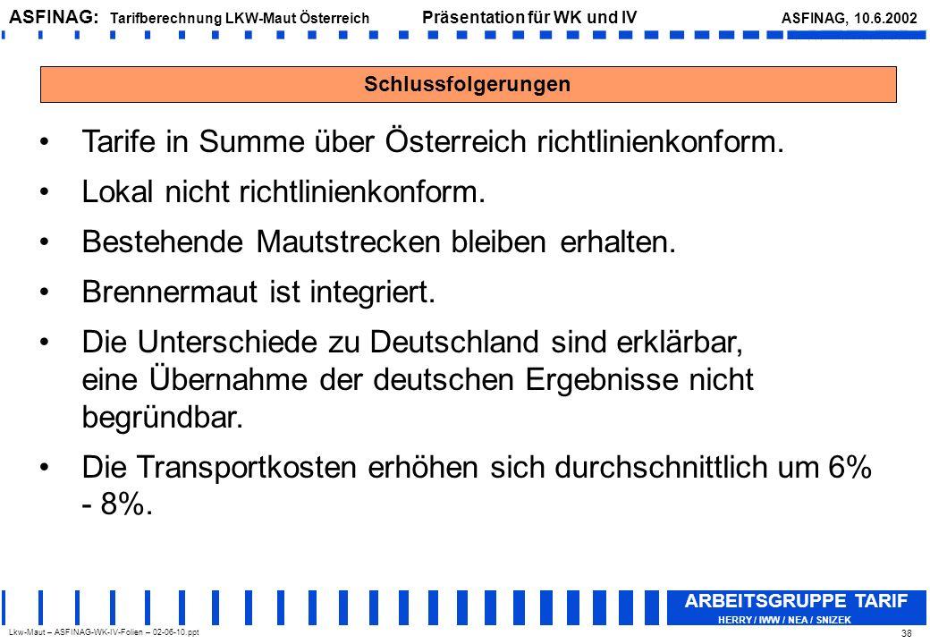 Tarife in Summe über Österreich richtlinienkonform.