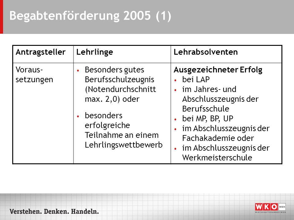 Begabtenförderung 2005 (1) Antragsteller Lehrlinge Lehrabsolventen