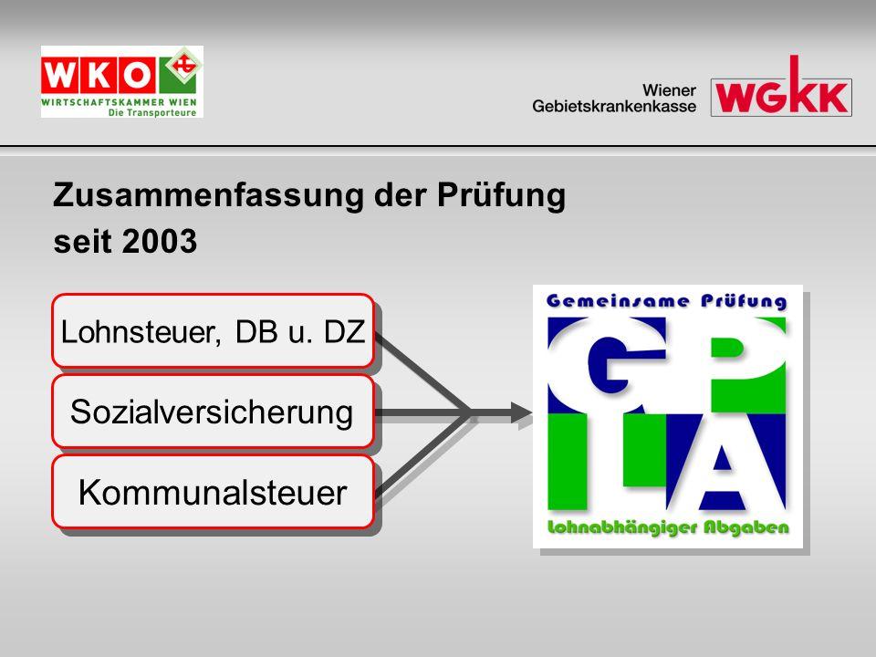 Kommunalsteuer Zusammenfassung der Prüfung seit 2003