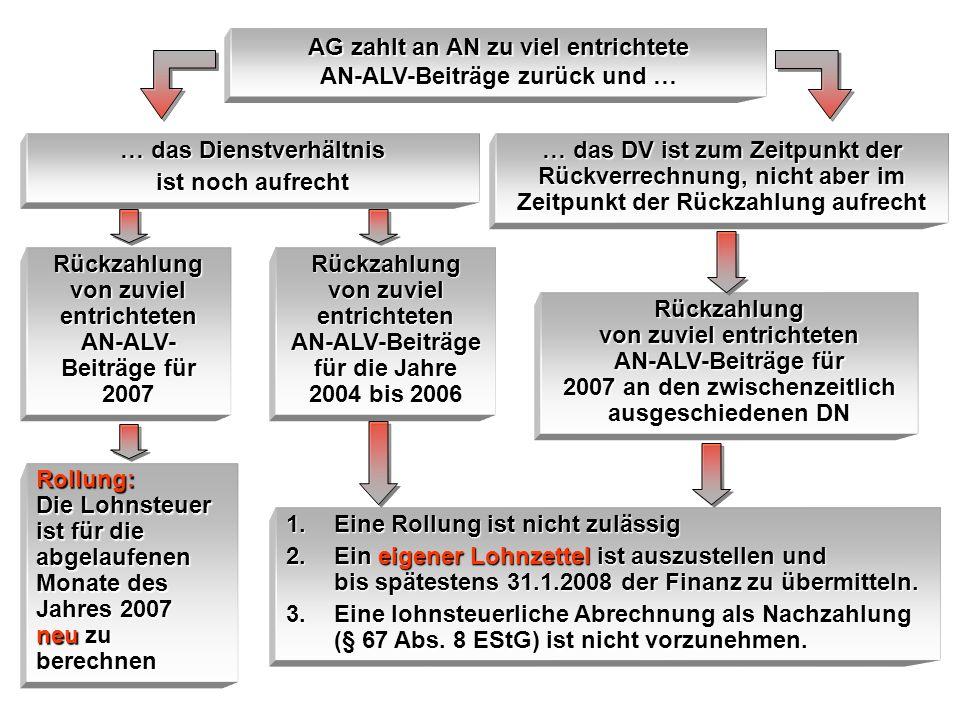 AG zahlt an AN zu viel entrichtete AN-ALV-Beiträge zurück und …