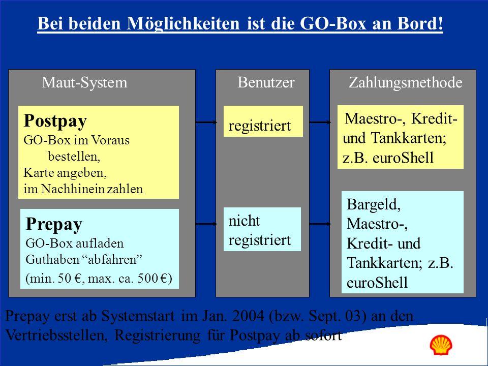 Bei beiden Möglichkeiten ist die GO-Box an Bord!