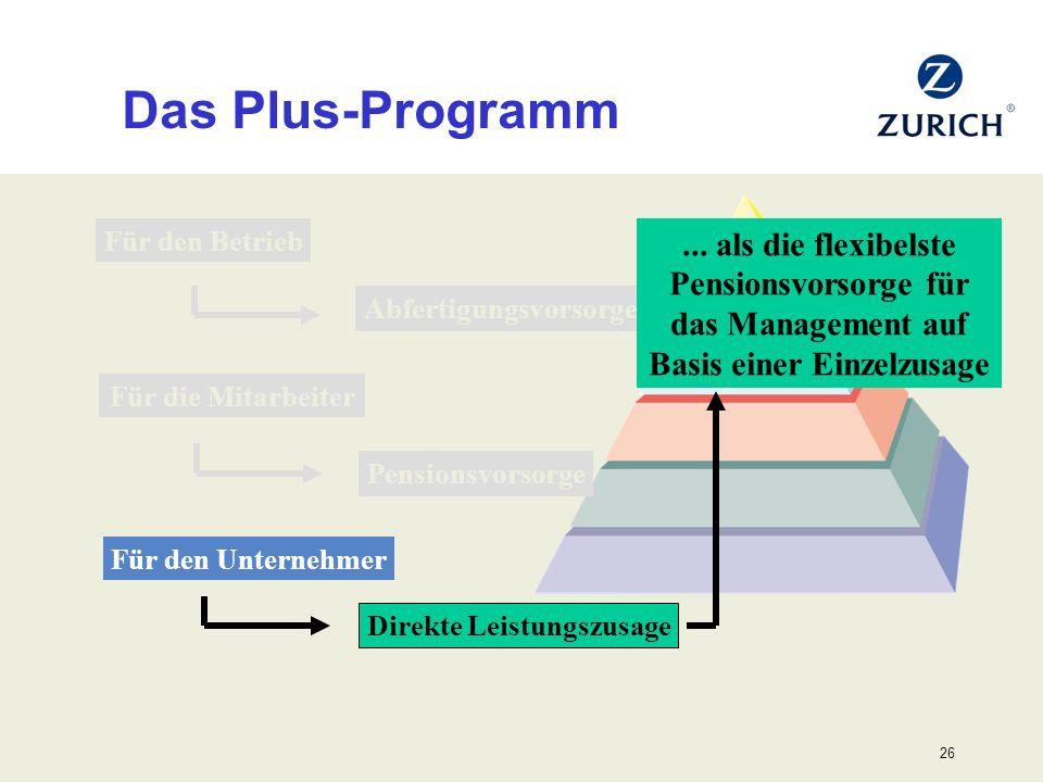 Das Plus-Programm Für den Betrieb. ... als die flexibelste Pensionsvorsorge für das Management auf Basis einer Einzelzusage.