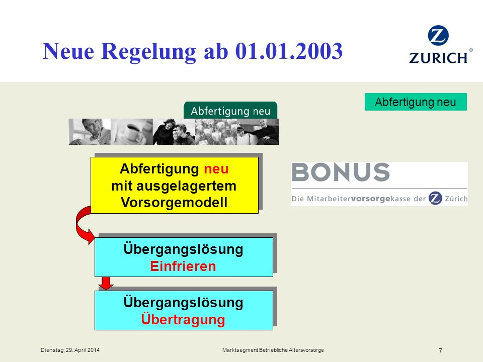 Neue Regelung ab 01.01.2003 Abfertigung neu. Übergangslösung Übertragung. Übergangslösung Einfrieren.