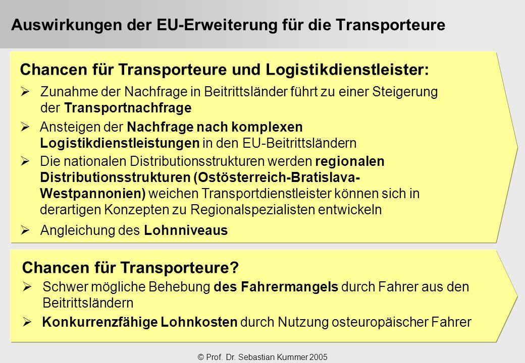 Auswirkungen der EU-Erweiterung für die Transporteure