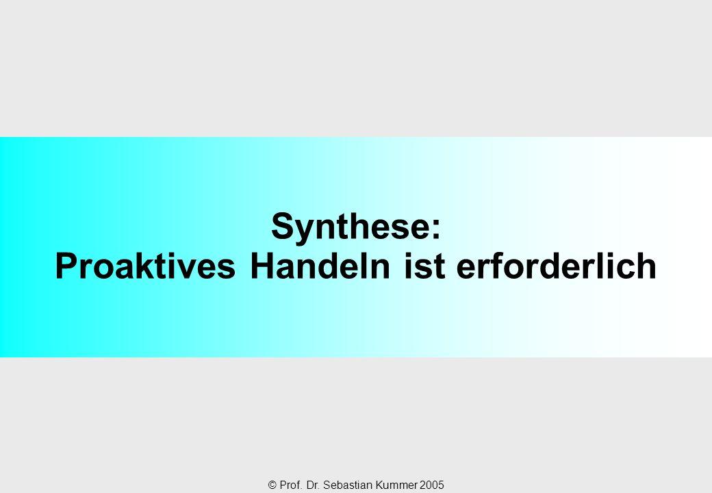 Synthese: Proaktives Handeln ist erforderlich