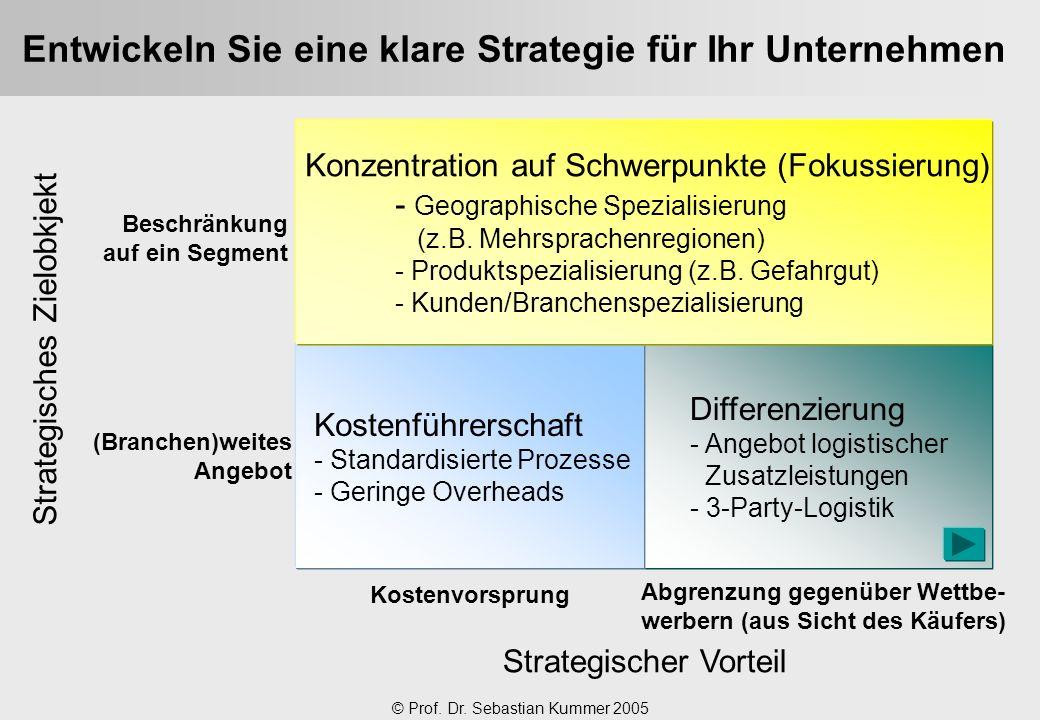Entwickeln Sie eine klare Strategie für Ihr Unternehmen