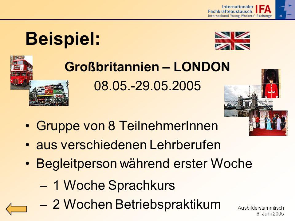 Großbritannien – LONDON