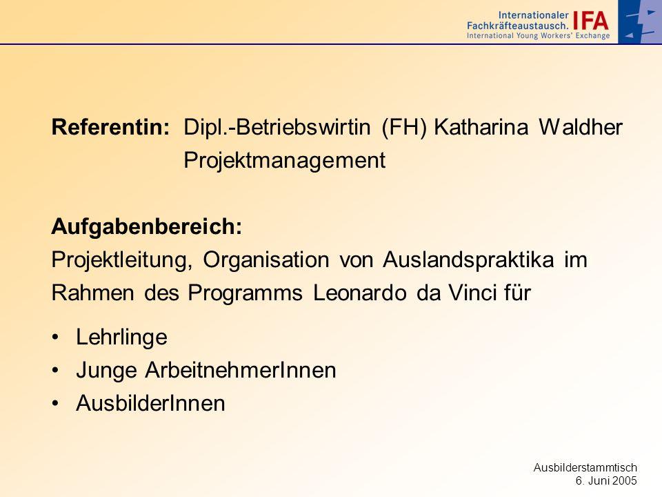 Referentin: Dipl.-Betriebswirtin (FH) Katharina Waldher