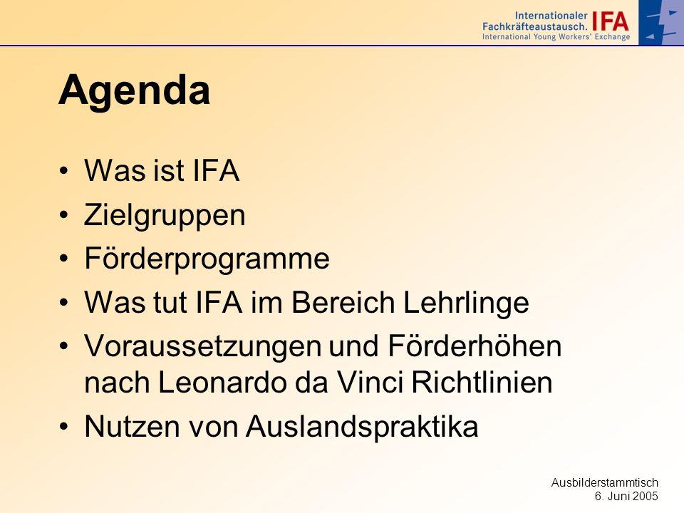 Agenda Was ist IFA Zielgruppen Förderprogramme