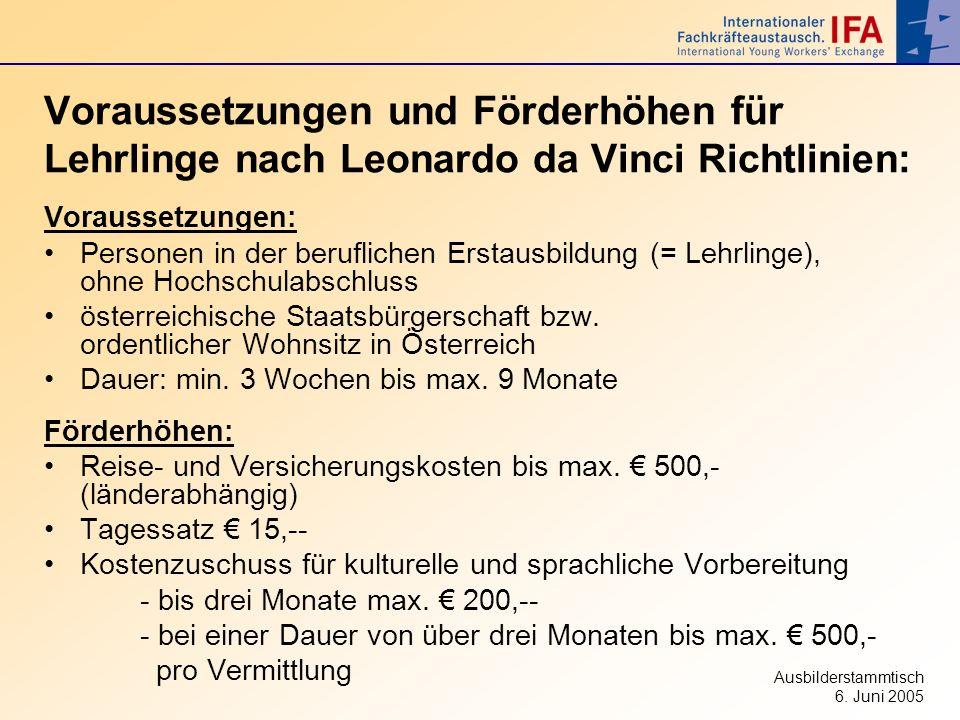 Voraussetzungen und Förderhöhen für Lehrlinge nach Leonardo da Vinci Richtlinien: