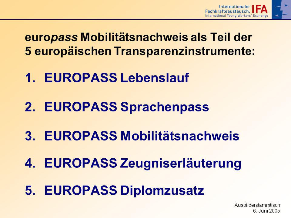 EUROPASS Sprachenpass EUROPASS Mobilitätsnachweis