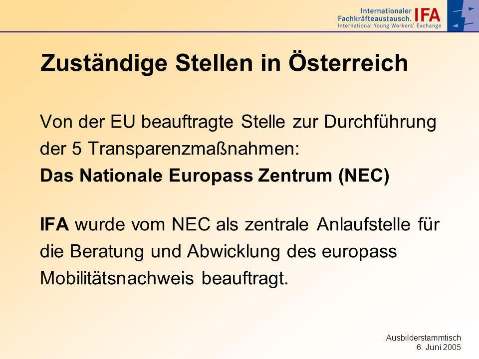 Zuständige Stellen in Österreich