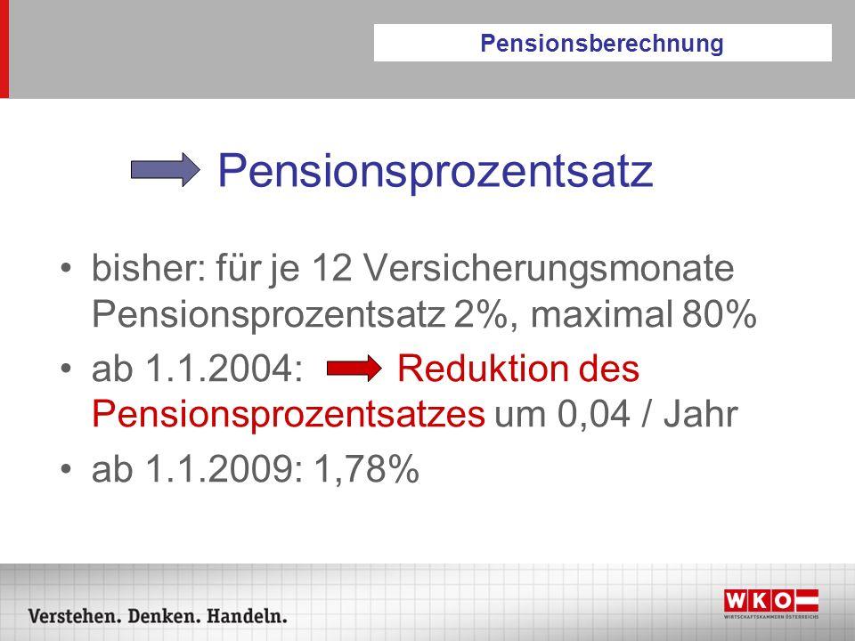 Pensionsberechnung Pensionsprozentsatz. bisher: für je 12 Versicherungsmonate Pensionsprozentsatz 2%, maximal 80%