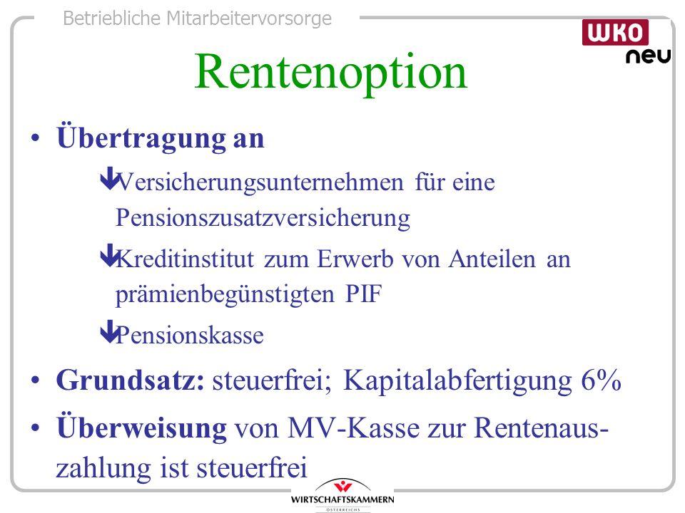 Rentenoption Übertragung an