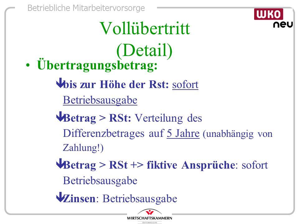 Vollübertritt (Detail)