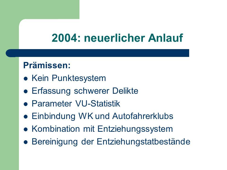2004: neuerlicher Anlauf Prämissen: Kein Punktesystem