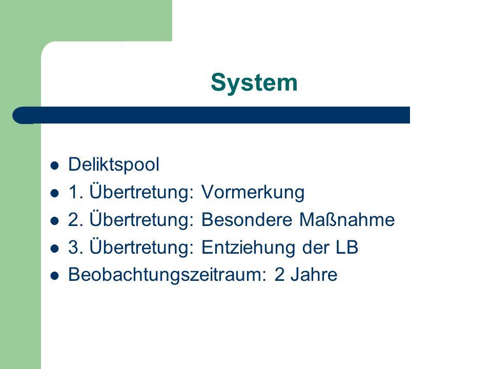 System Deliktspool 1. Übertretung: Vormerkung