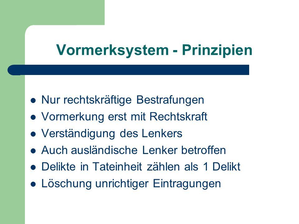 Vormerksystem - Prinzipien