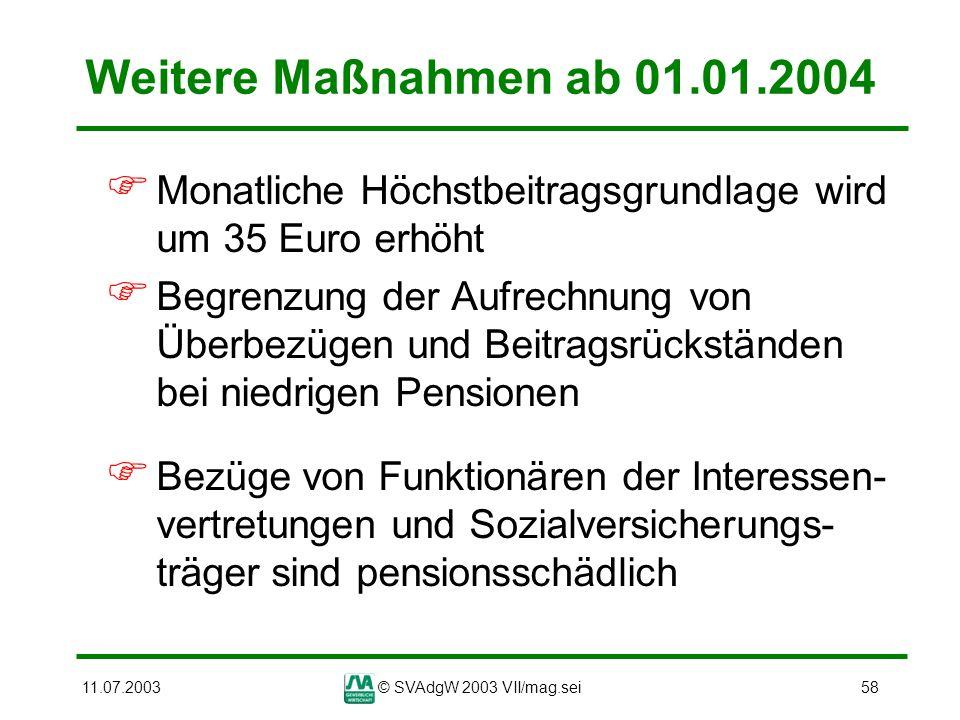 Weitere Maßnahmen ab 01.01.2004Monatliche Höchstbeitragsgrundlage wird um 35 Euro erhöht.