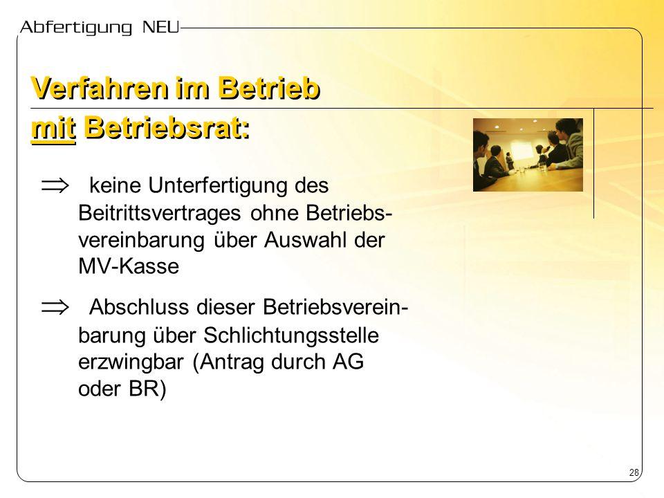 Verfahren im Betrieb mit Betriebsrat: