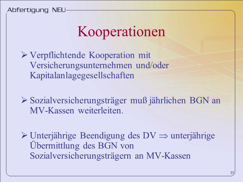 Kooperationen Verpflichtende Kooperation mit Versicherungsunternehmen und/oder Kapitalanlagegesellschaften.