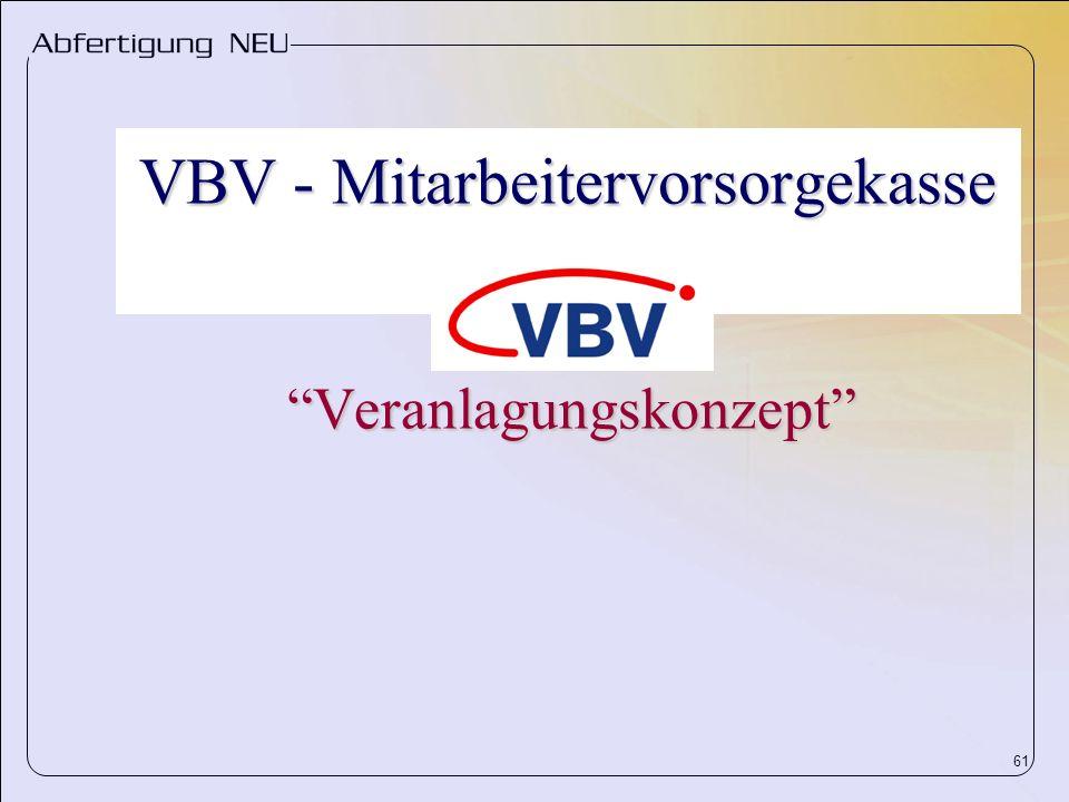 VBV - Mitarbeitervorsorgekasse Veranlagungskonzept