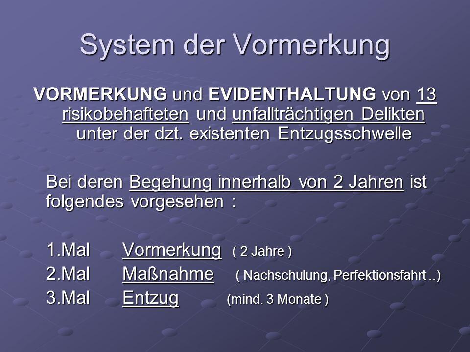 System der Vormerkung VORMERKUNG und EVIDENTHALTUNG von 13 risikobehafteten und unfallträchtigen Delikten unter der dzt. existenten Entzugsschwelle.