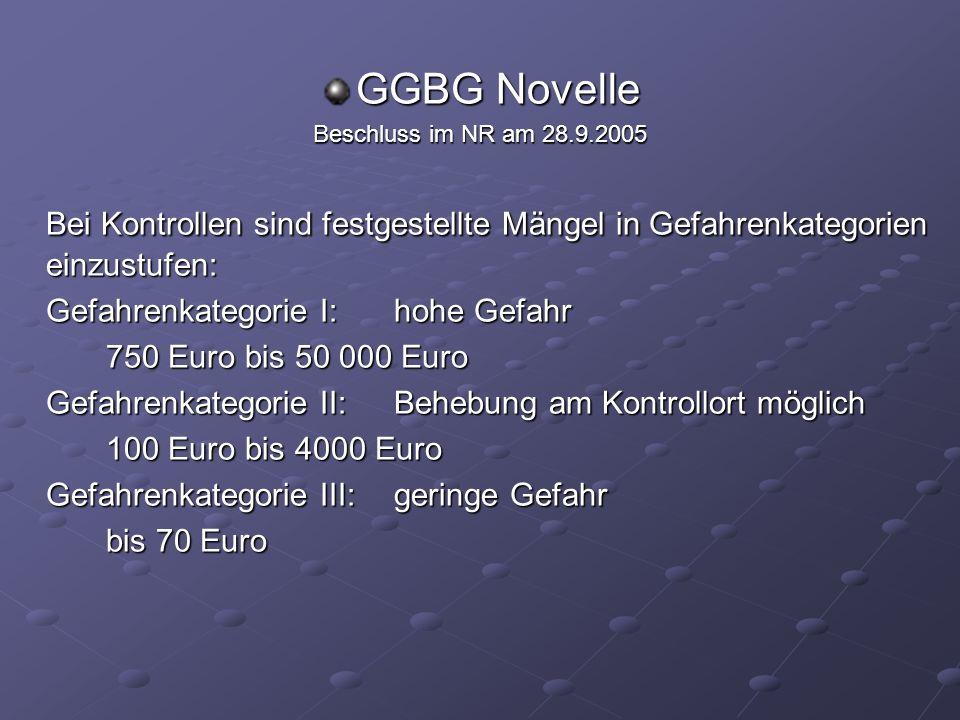 GGBG Novelle Beschluss im NR am 28.9.2005. Bei Kontrollen sind festgestellte Mängel in Gefahrenkategorien einzustufen: