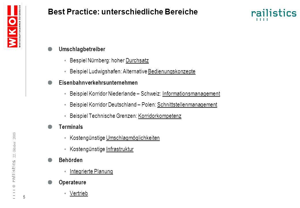 Best Practice: unterschiedliche Bereiche