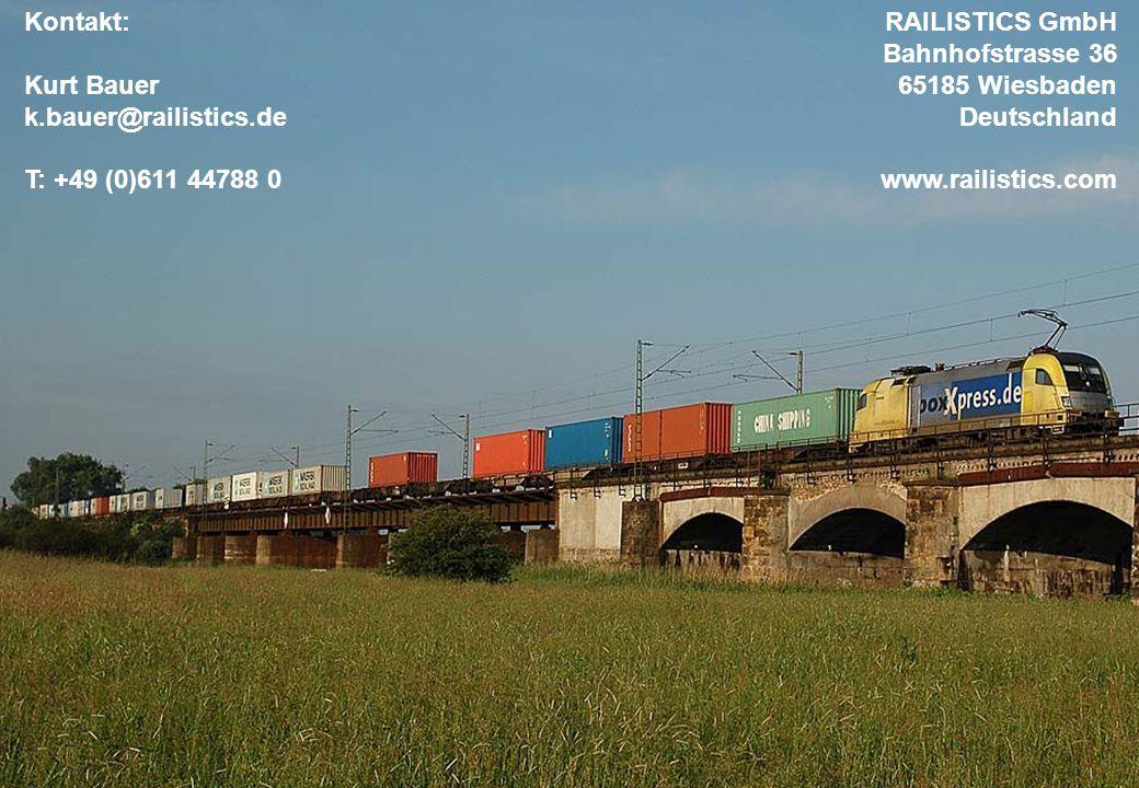 RAILISTICS GmbH Bahnhofstrasse 36. 65185 Wiesbaden. Deutschland. www.railistics.com. Kontakt: Kurt Bauer.