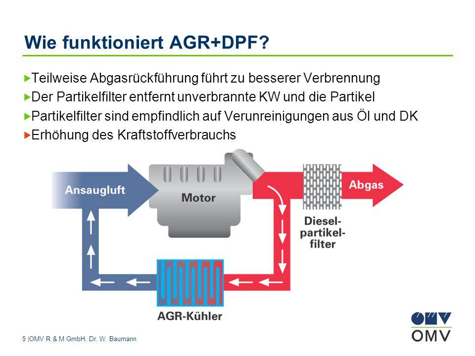 Wie funktioniert AGR+DPF