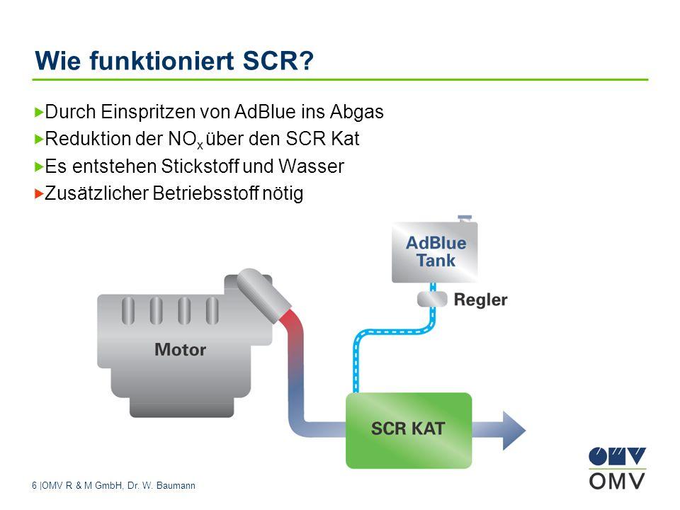 -6% Wie funktioniert SCR Durch Einspritzen von AdBlue ins Abgas