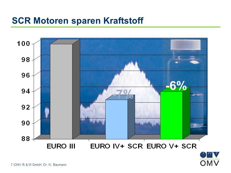 SCR Motoren sparen Kraftstoff