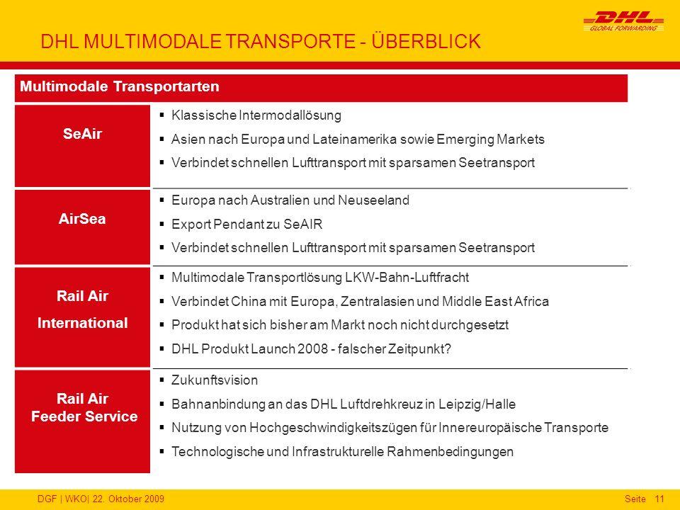 DHL MULTIMODALE TRANSPORTE - ÜBERBLICK