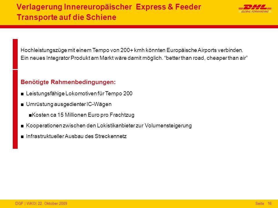 Verlagerung Innereuropäischer Express & Feeder Transporte auf die Schiene