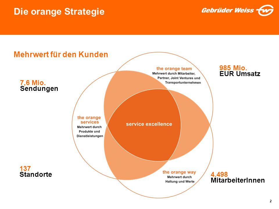 Die orange Strategie Mehrwert für den Kunden 985 Mio. EUR Umsatz