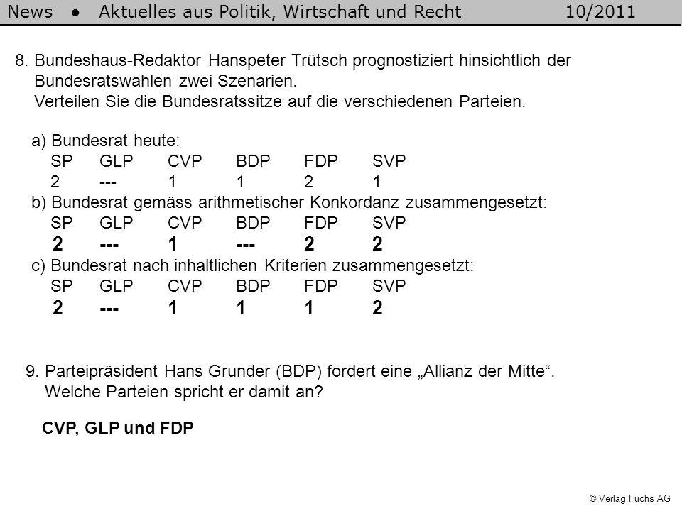 8. Bundeshaus-Redaktor Hanspeter Trütsch prognostiziert hinsichtlich der