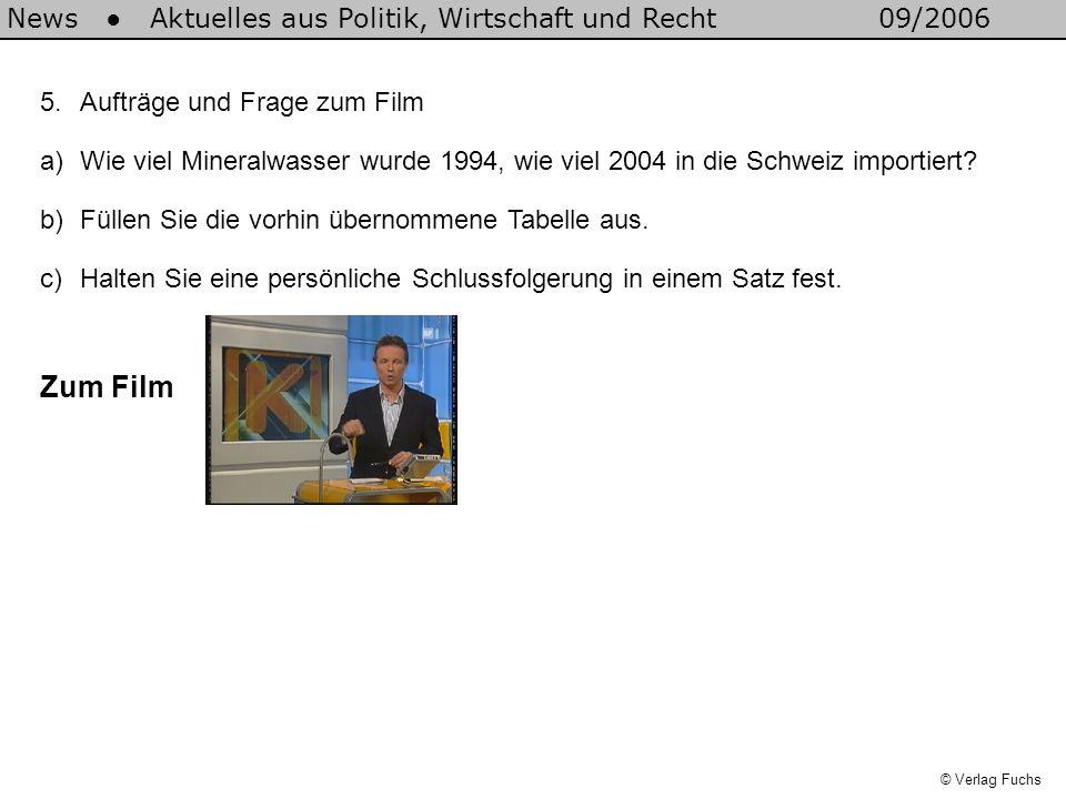 Zum Film News ● Aktuelles aus Politik, Wirtschaft und Recht 09/2006