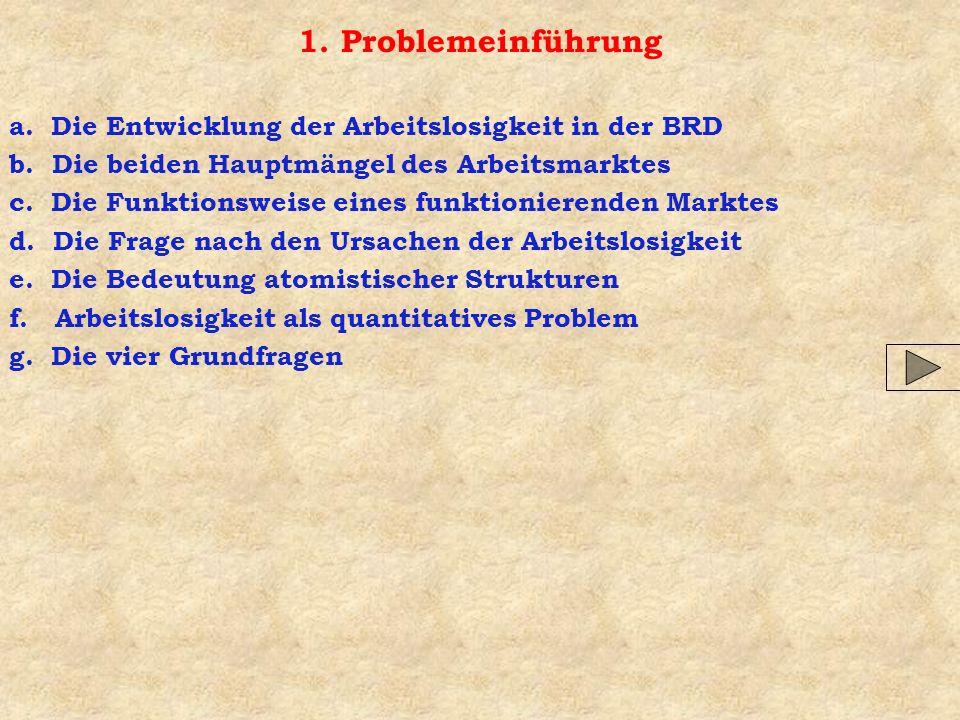 1. Problemeinführung a. Die Entwicklung der Arbeitslosigkeit in der BRD. b. Die beiden Hauptmängel des Arbeitsmarktes.