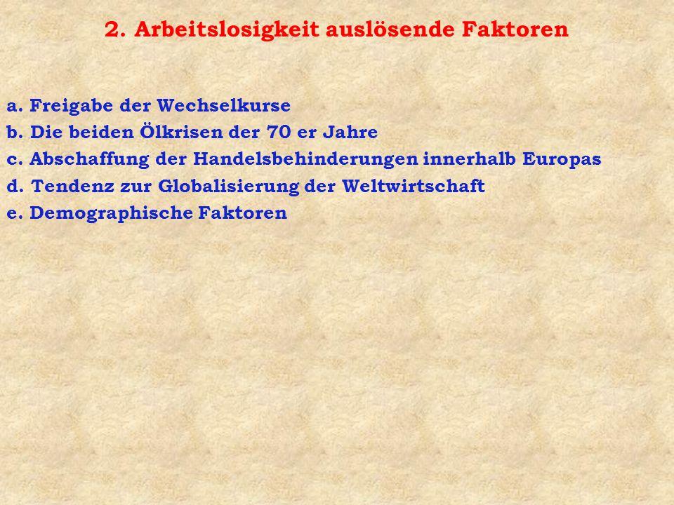 2. Arbeitslosigkeit auslösende Faktoren