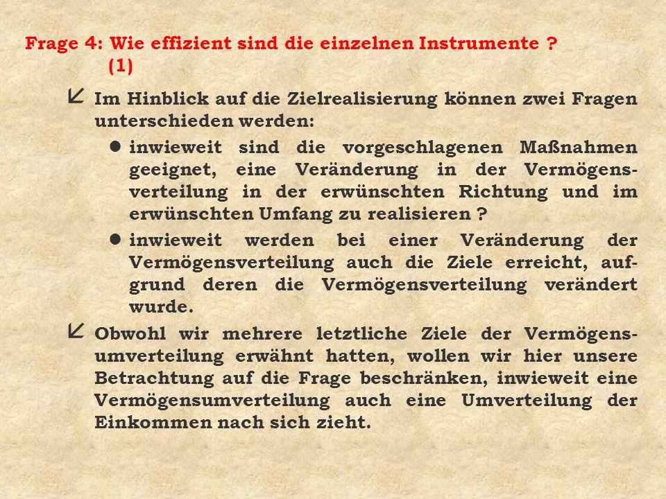 Frage 4: Wie effizient sind die einzelnen Instrumente (1)